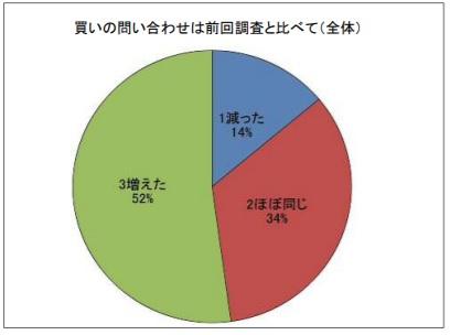 福島県_土地査定_不動産売却_震災後3