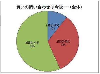 福島県_土地査定_不動産売却_震災後4